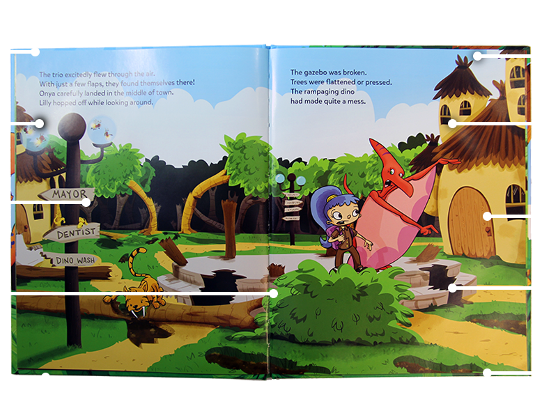Specifications For Printing Hardcover Children's Books