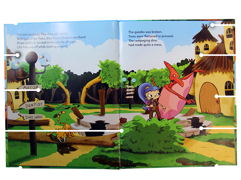 Specifications For Printing Softcover Children's Books