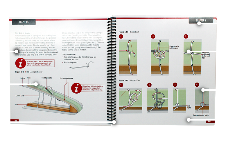 Specifications For Printing Spiral Bound Books